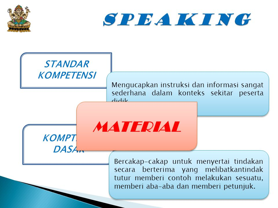 SPEAKING MATERIAL STANDAR KOMPETENSI KOMPTENSI DASAR