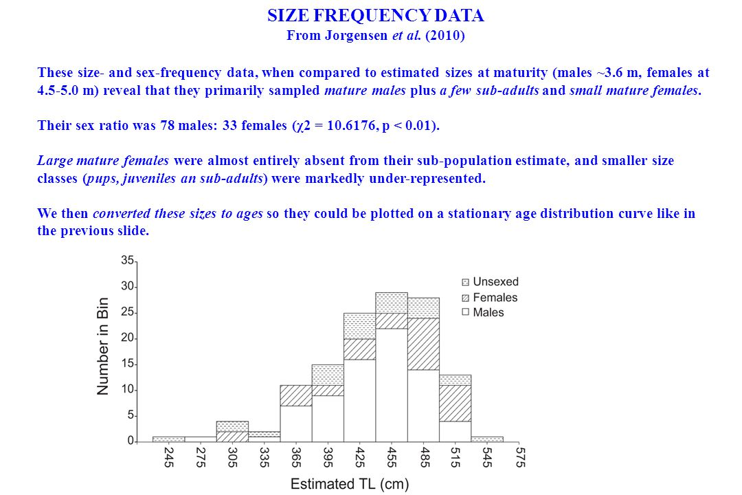 SIZE FREQUENCY DATA From Jorgensen et al. (2010)