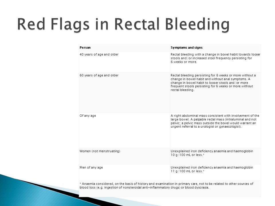 how to fix rectal bleeding