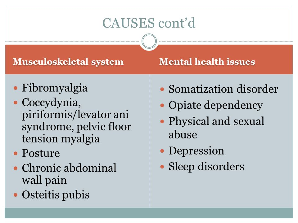CAUSES cont'd Fibromyalgia