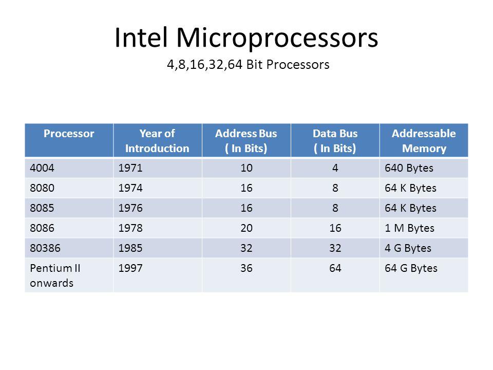 Intel Microprocessors 4,8,16,32,64 Bit Processors