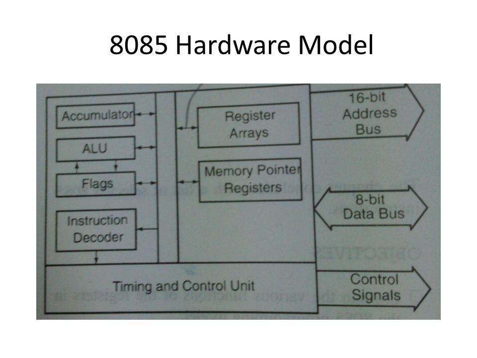 8085 Hardware Model