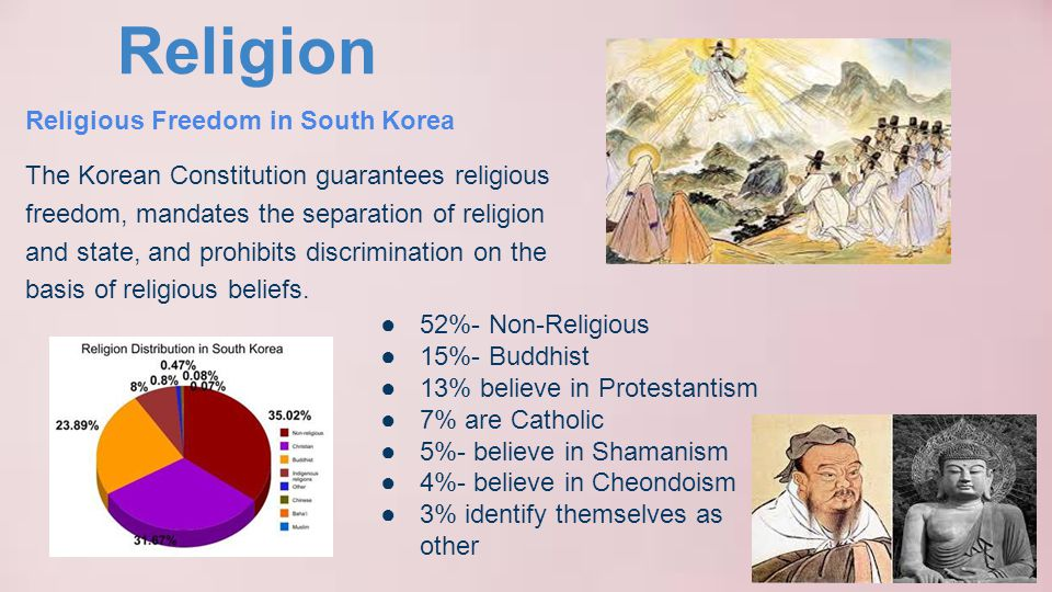 Religion Religious Freedom in South Korea