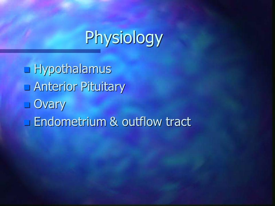 Physiology Hypothalamus Anterior Pituitary Ovary
