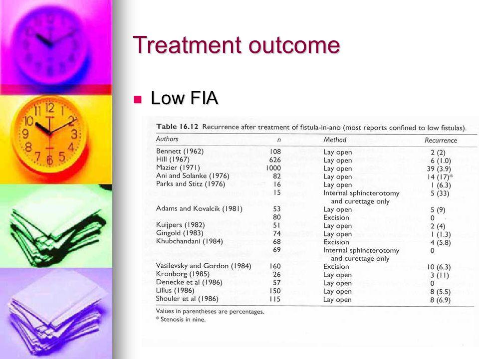 Treatment outcome Low FIA