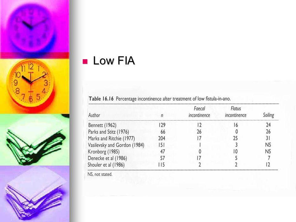 Low FIA