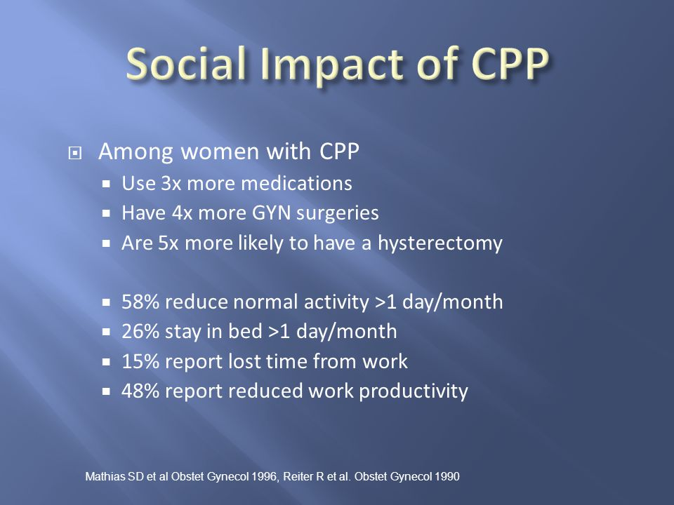 Social Impact of CPP Among women with CPP Use 3x more medications