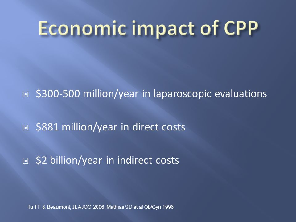 Economic impact of CPP $300-500 million/year in laparoscopic evaluations. $881 million/year in direct costs.