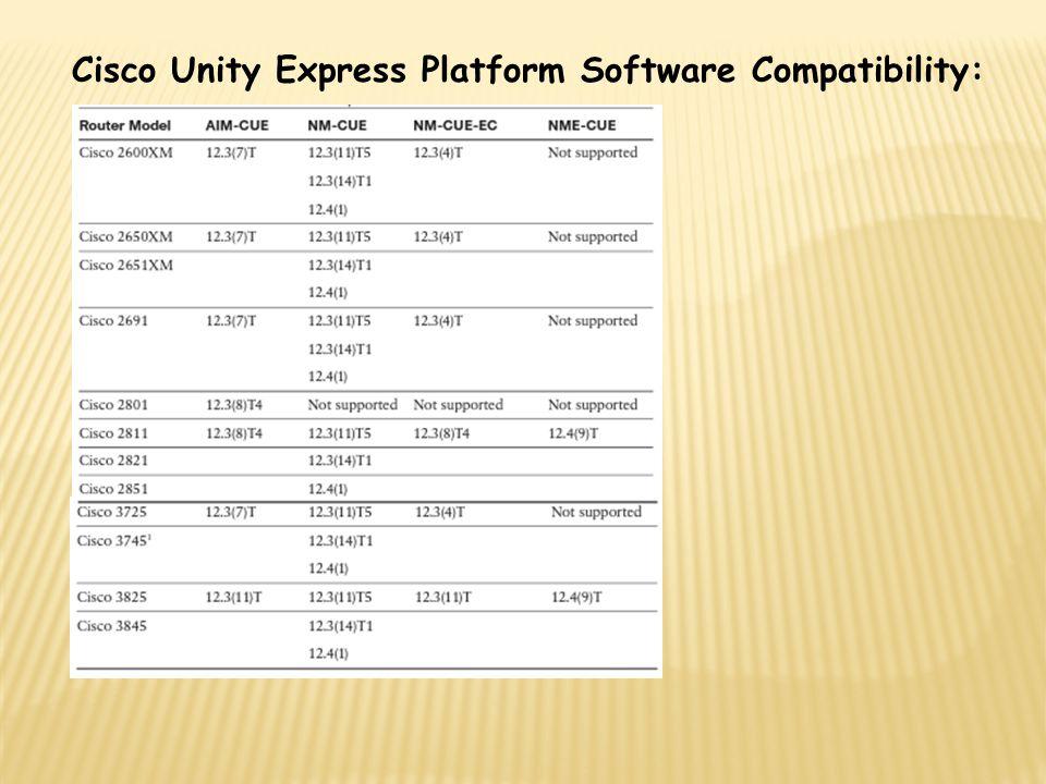Cisco Unity Express Platform Software Compatibility: