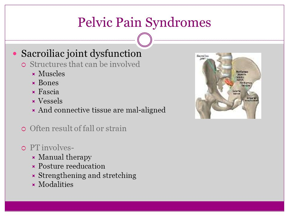 Pelvic Pain Syndromes Sacroiliac joint dysfunction