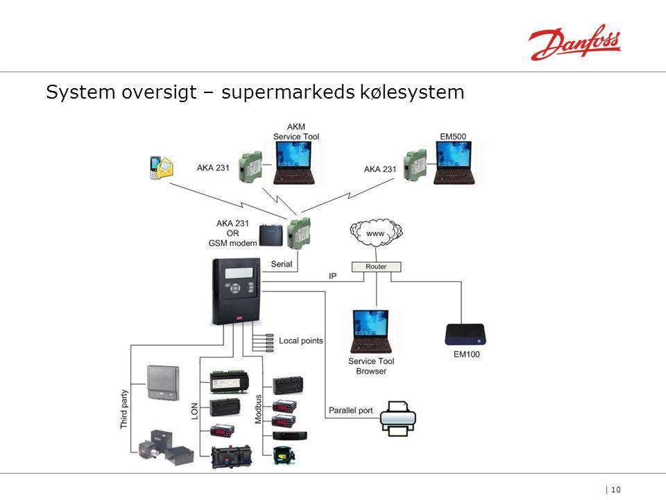 System oversigt – supermarkeds kølesystem
