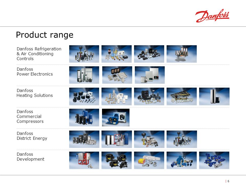 Product range Danfoss Refrigeration & Air Conditioning Controls