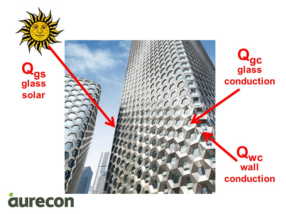 Qgc glass conduction Qgs glass solar Qwc wall conduction