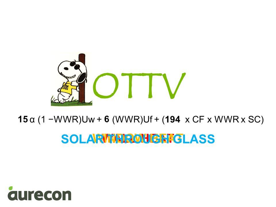 α (1 −WWR)Uw + (WWR)Uf + ( x CF x WWR x SC)