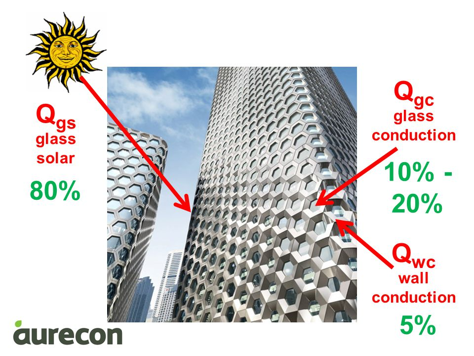 Qgc Qgs 10% - 20% 80% Qwc 5% glass conduction glass solar