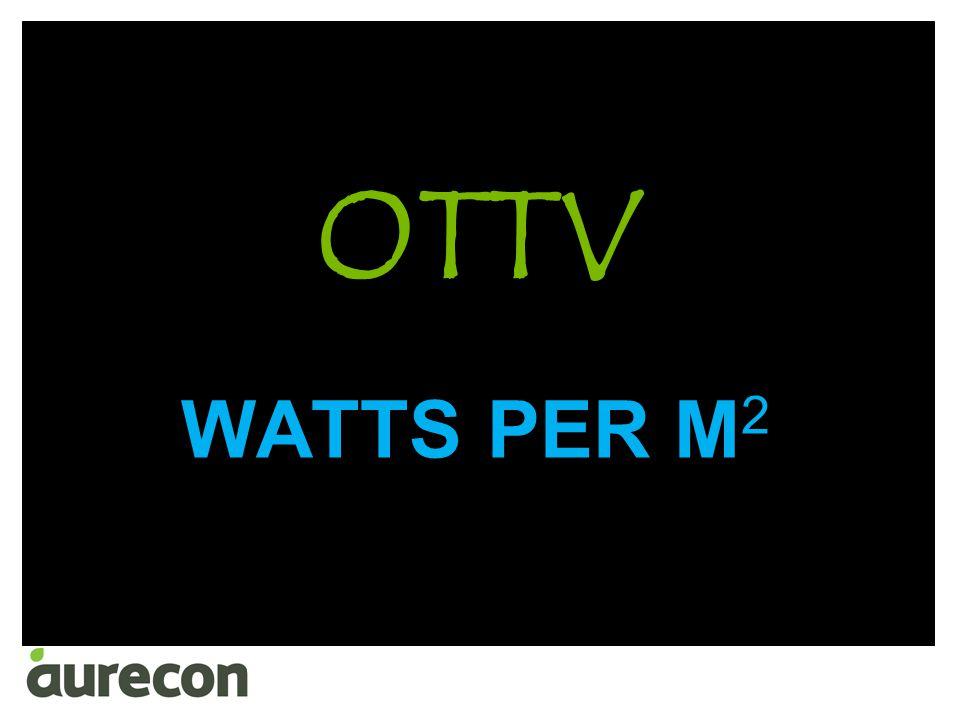 OTTV WATTS PER M2