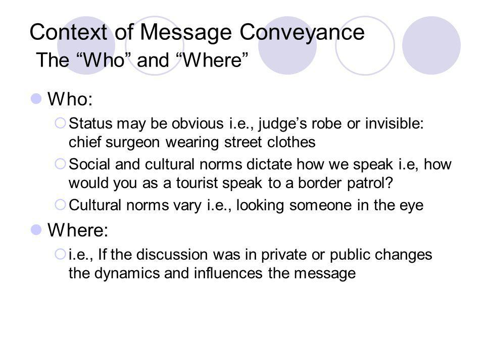 Context of Message Conveyance The Who and Where