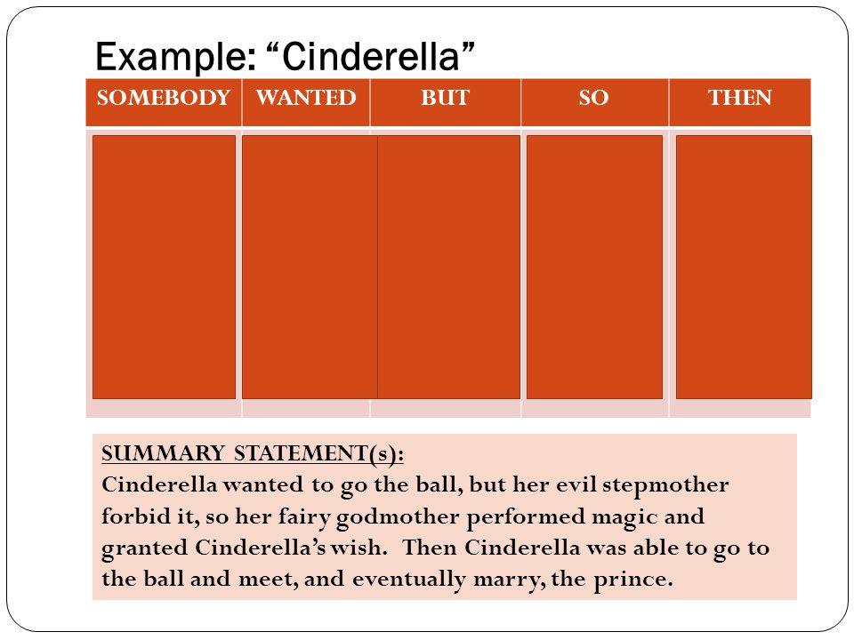 Example: Cinderella