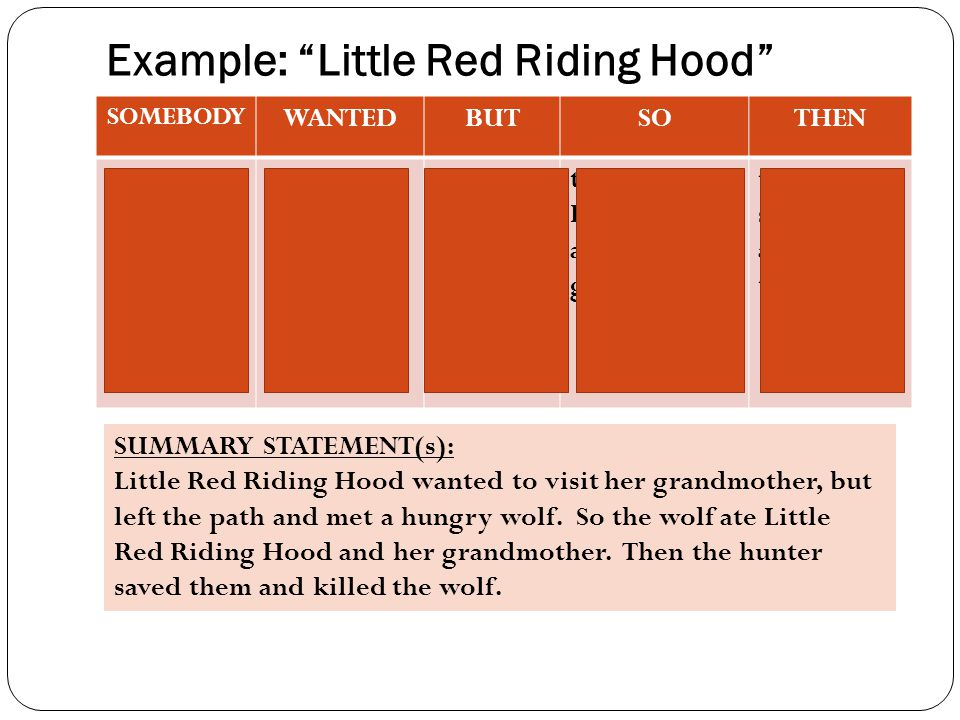 Example: Little Red Riding Hood