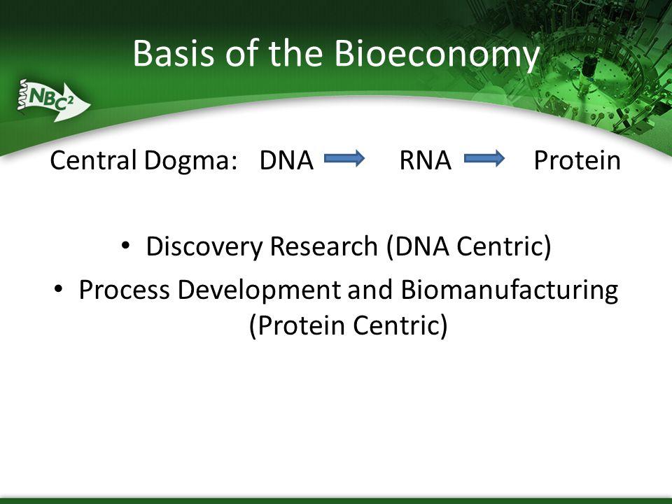 Basis of the Bioeconomy