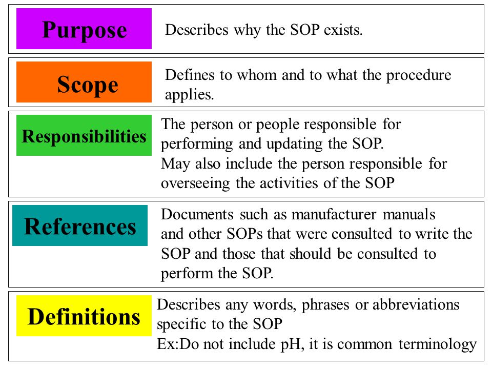 Scope Purpose References Definitions Responsibilities