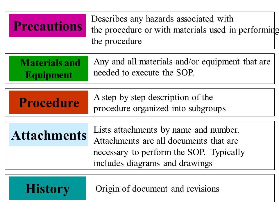 Precautions Procedure Attachments History