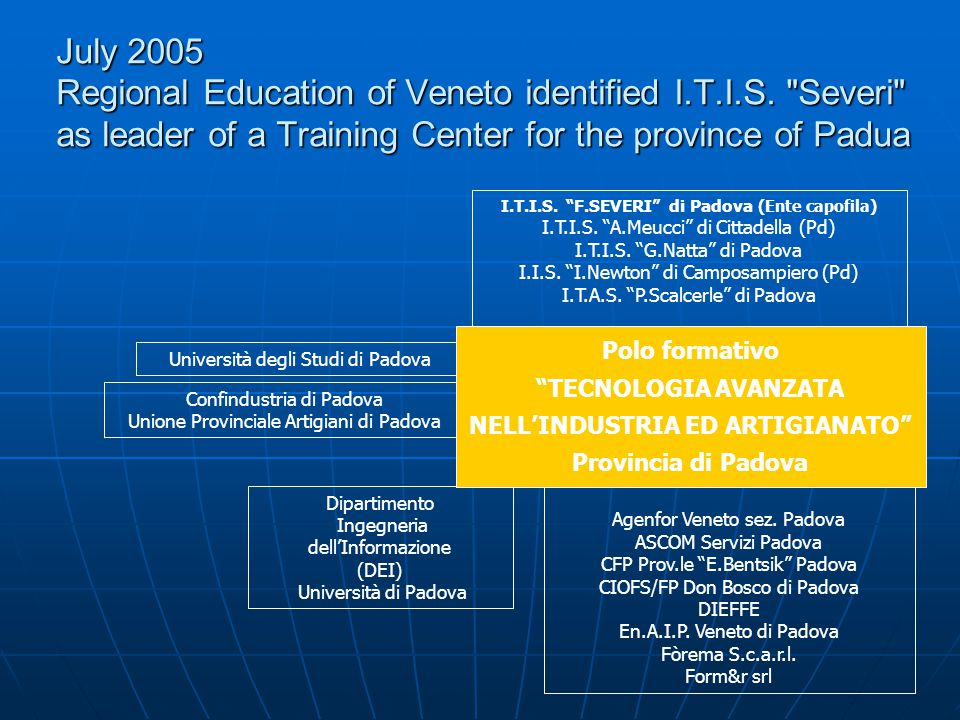 July 2005 Regional Education of Veneto identified I. T. I. S