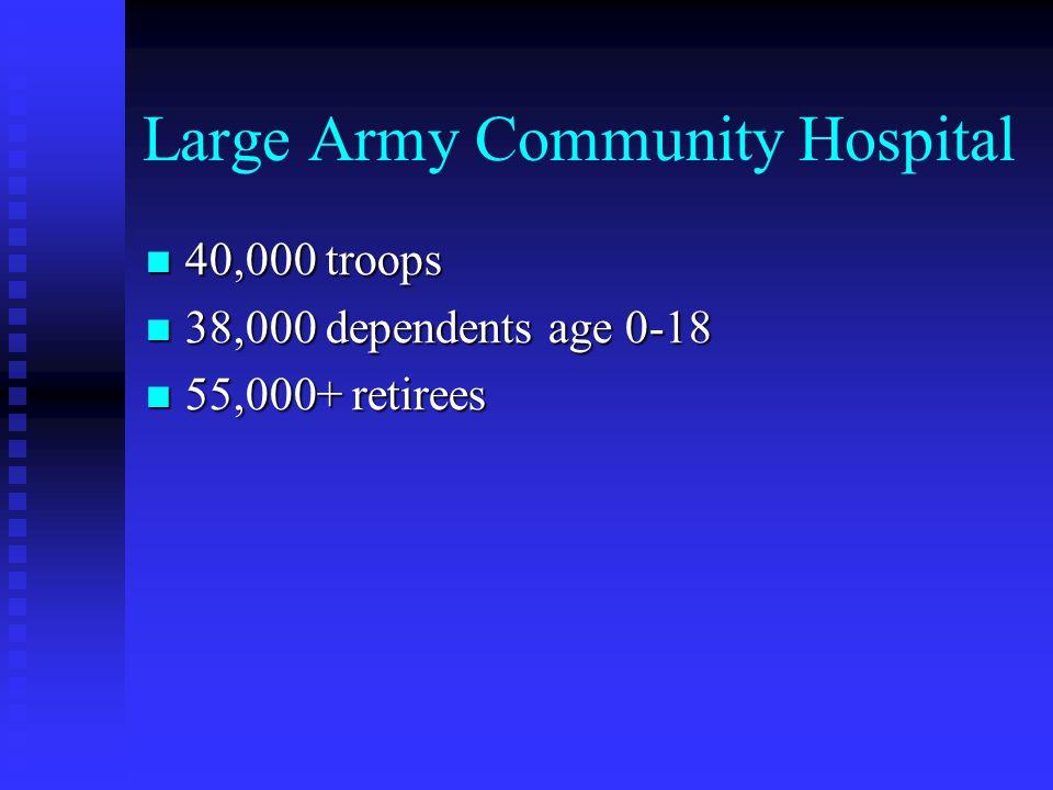 Large Army Community Hospital