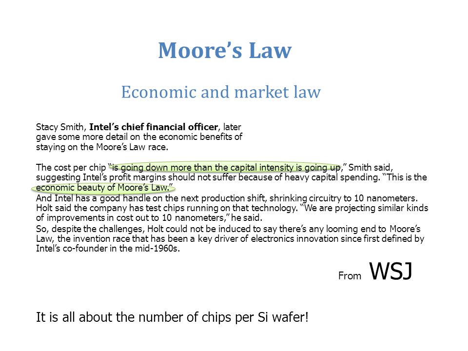 Moore's Law Economic and market law