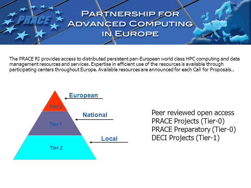 Peer reviewed open access PRACE Projects (Tier-0)