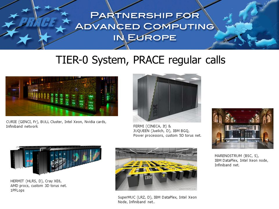 TIER-0 System, PRACE regular calls