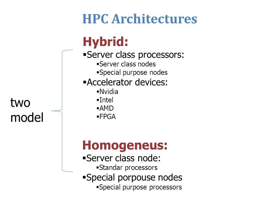 HPC Architectures Hybrid: two model Homogeneus: