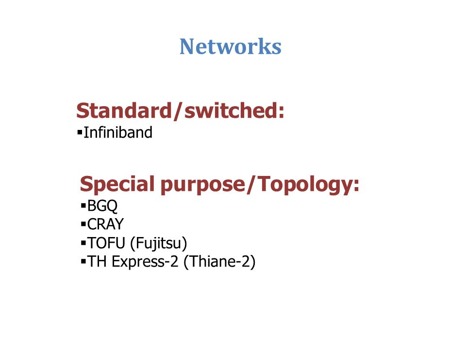 Networks Standard/switched: Special purpose/Topology: Infiniband BGQ