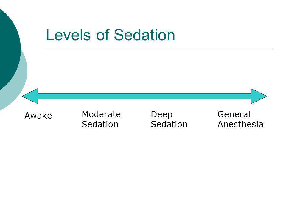 Levels of Sedation Moderate Sedation Deep Sedation General Anesthesia
