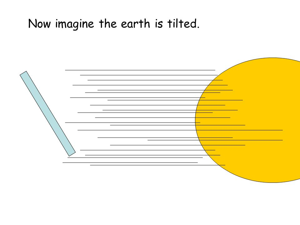 Now imagine the earth is tilted.