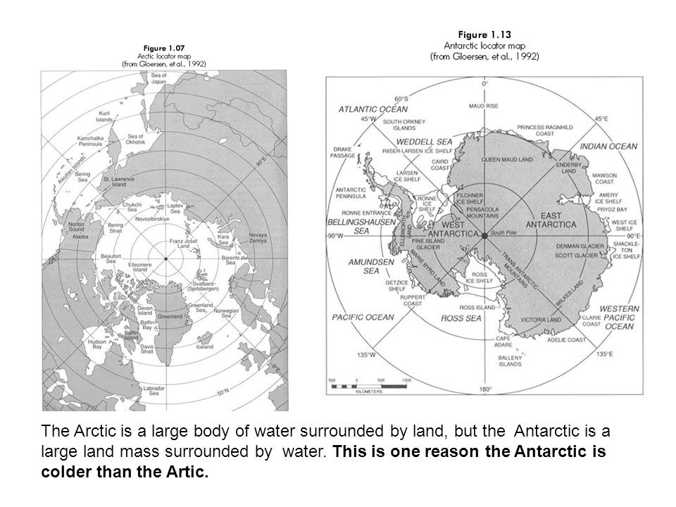 Areas close to large bodies of water are always more moderate in their climate. This has to do with the ability of water to absorb and retain large amounts of heat. The South Pole is a long way from the ocean and therefore much colder than the North Pole. Did you know the South Pole is not the coldest place in Antarctica. A place called Vostok, a Russian research station, is colder because it is the furthest place from the ocean on the continent of Antarctica.