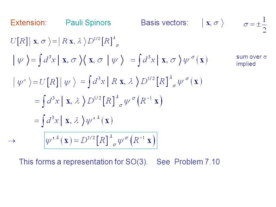 Extension: Pauli Spinors Basis vectors:
