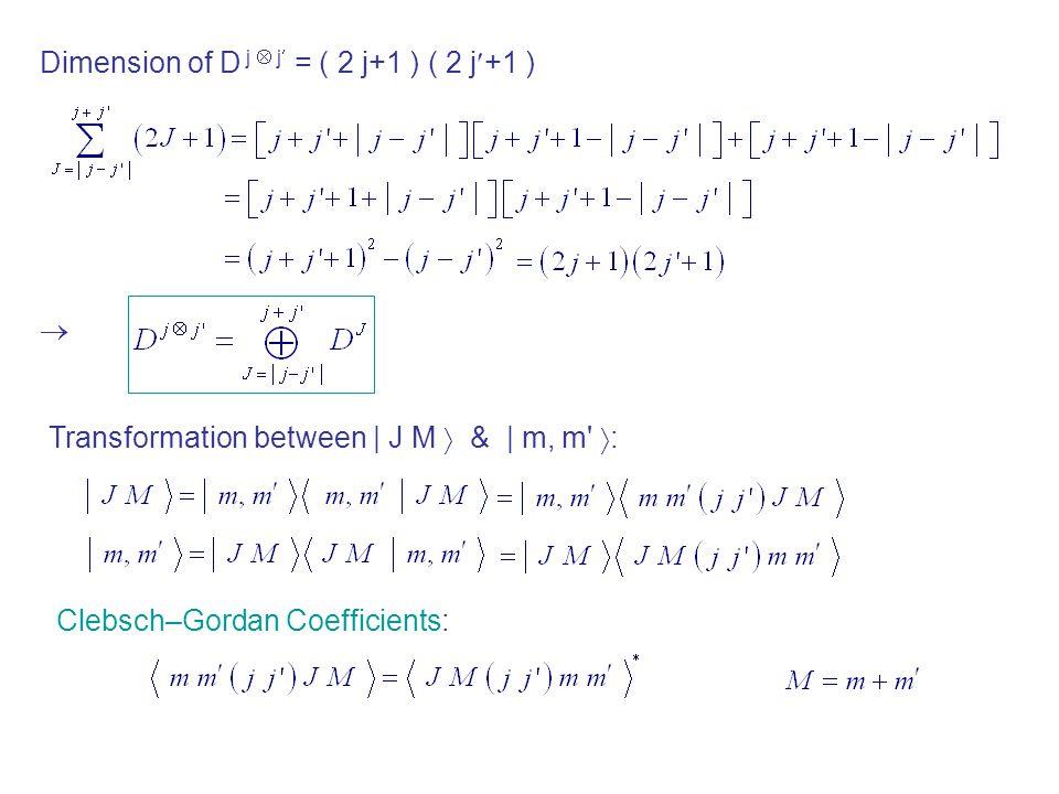 Dimension of D j  j = ( 2 j+1 ) ( 2 j+1 )