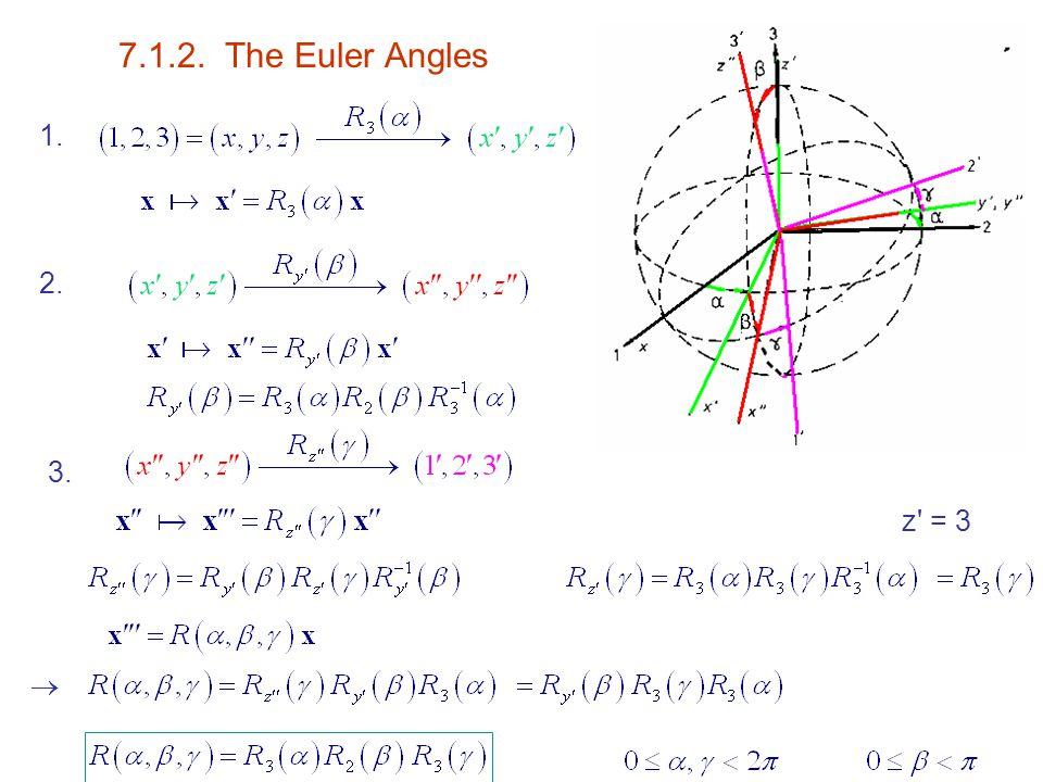 7.1.2. The Euler Angles 1. 2. 3. z = 3 