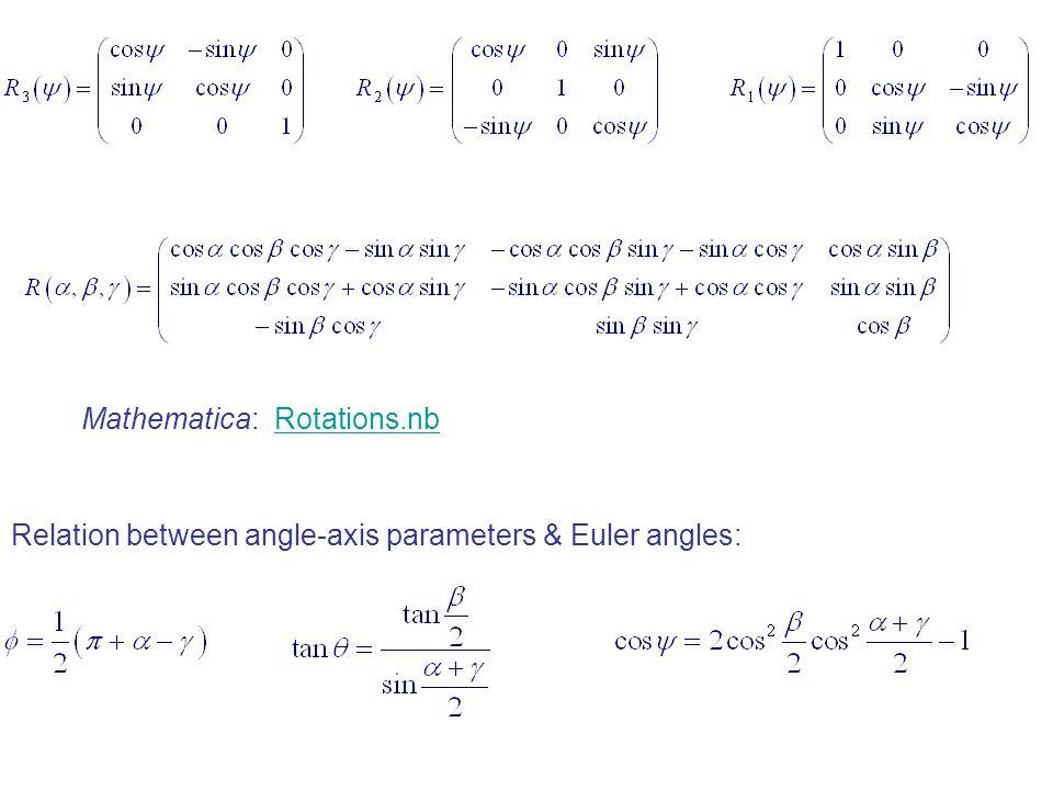 Mathematica: Rotations.nb