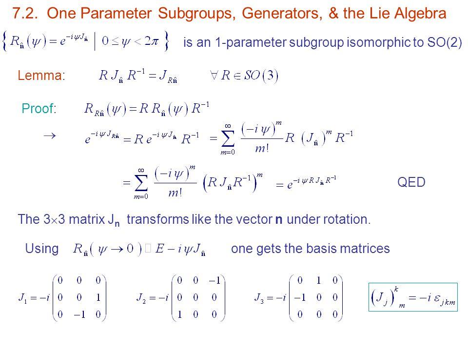 7.2. One Parameter Subgroups, Generators, & the Lie Algebra