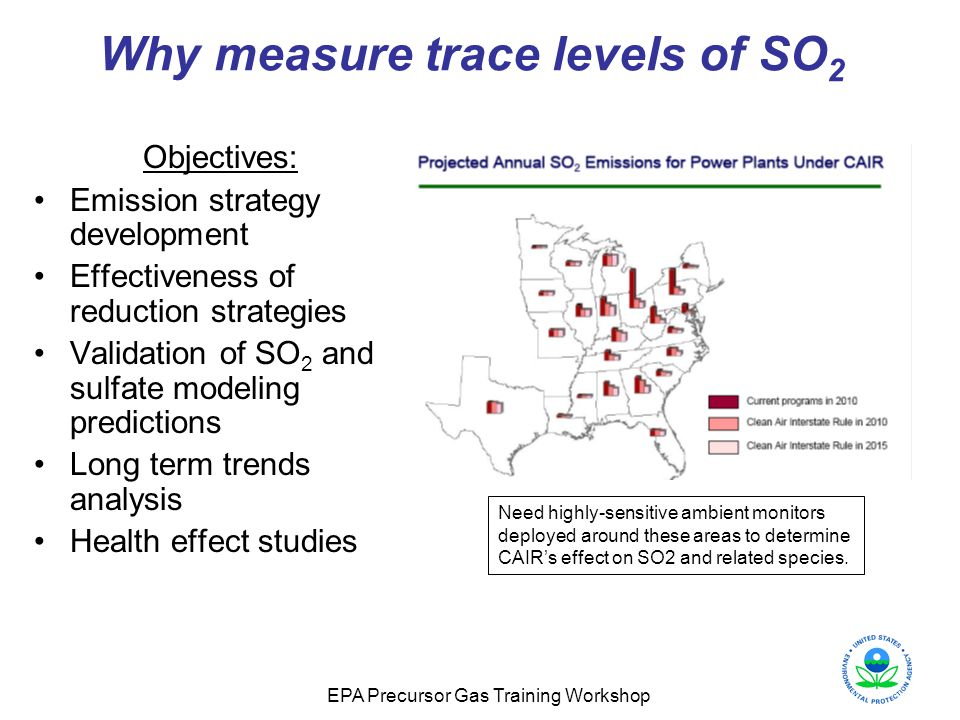 Why measure trace levels of SO2