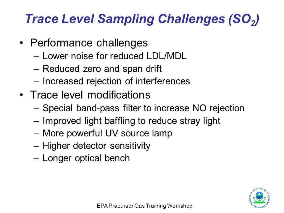 Trace Level Sampling Challenges (SO2)