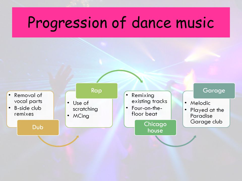 Progression of dance music