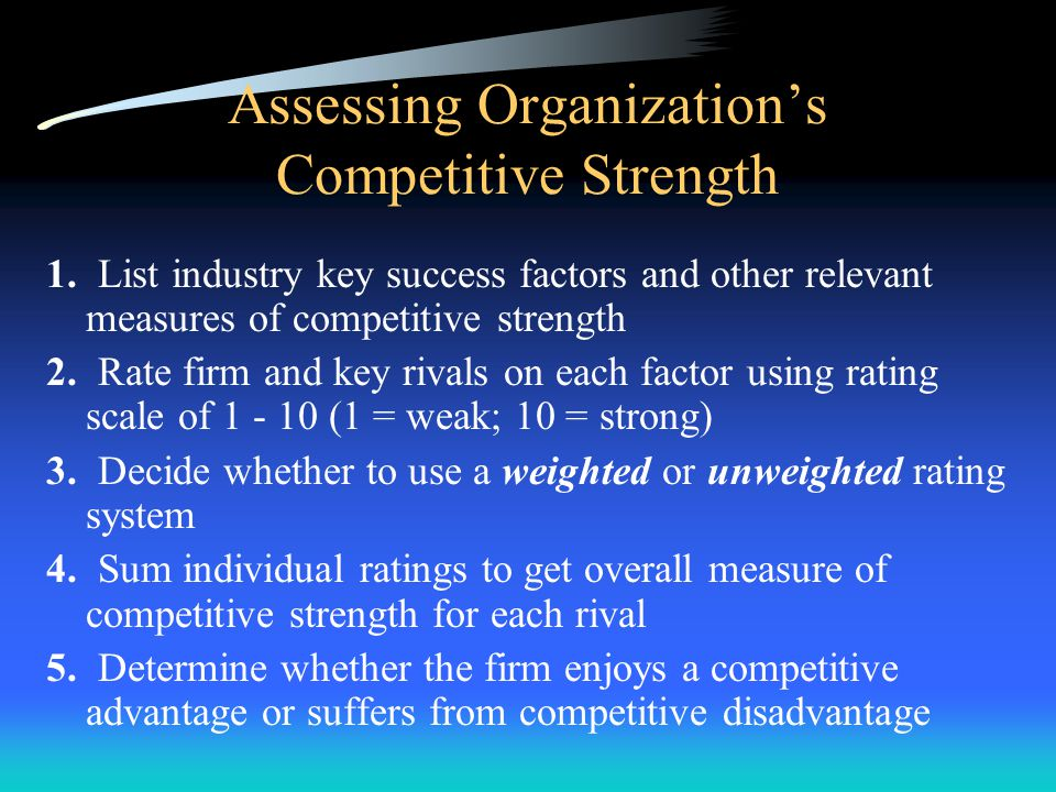 Assessing Organization's Competitive Strength