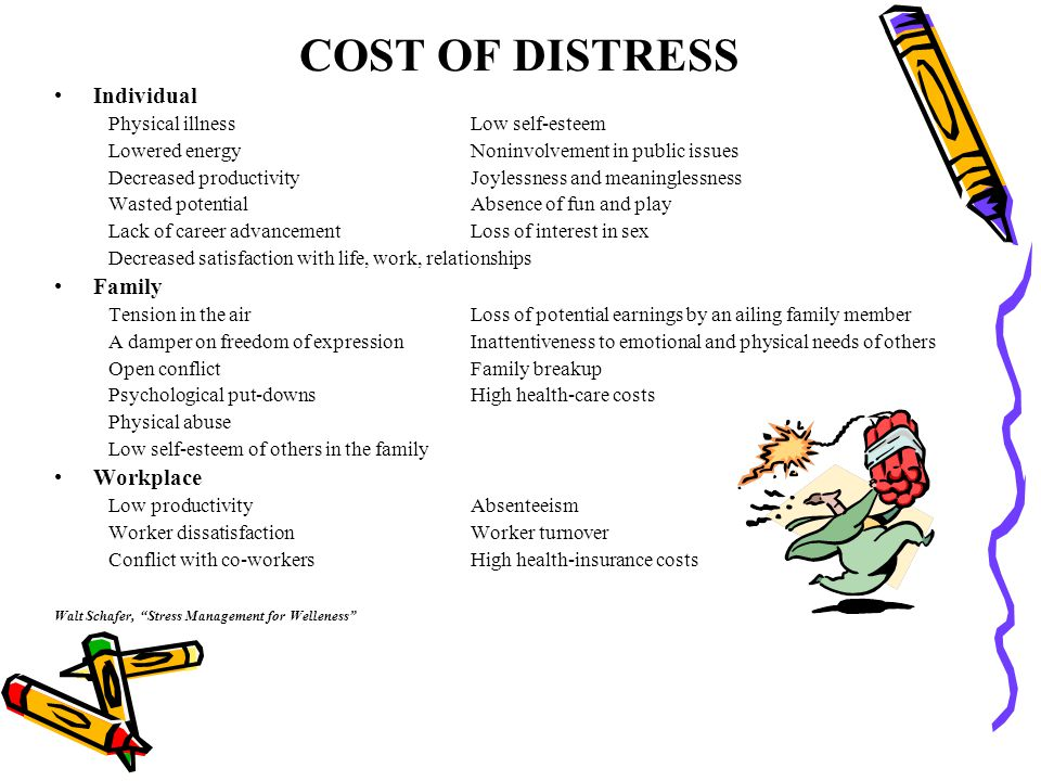 COST OF DISTRESS Individual Family Workplace