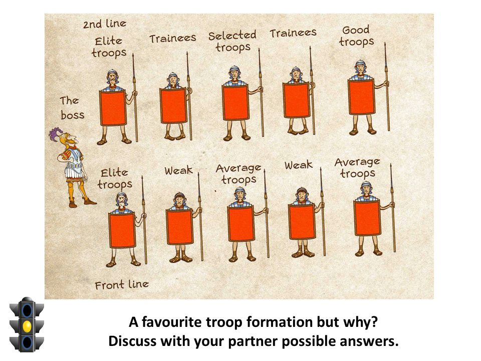 A favourite troop formation but why