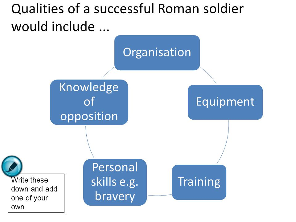 Qualities of a successful Roman soldier would include ...