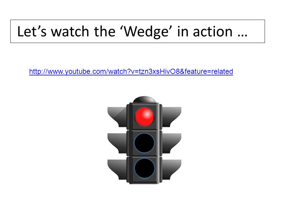 Let's watch the 'Wedge' in action …