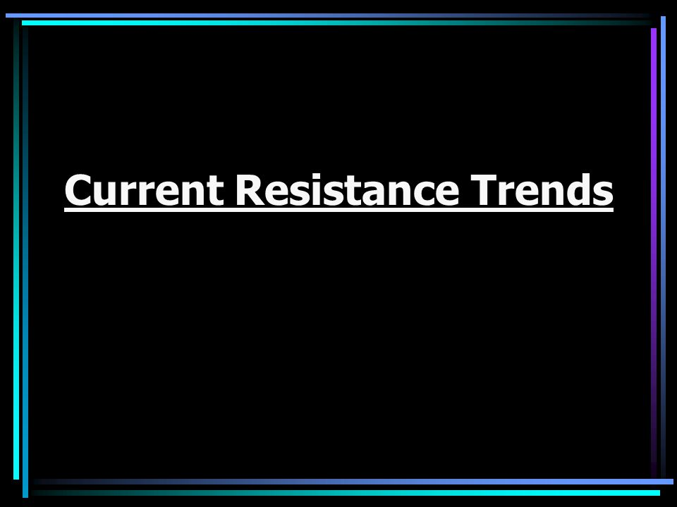 Current Resistance Trends
